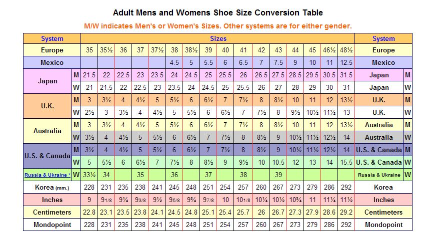 shoes size chart cm to us: Foot wear s u z i l i c i o u s ness a b o u n d s